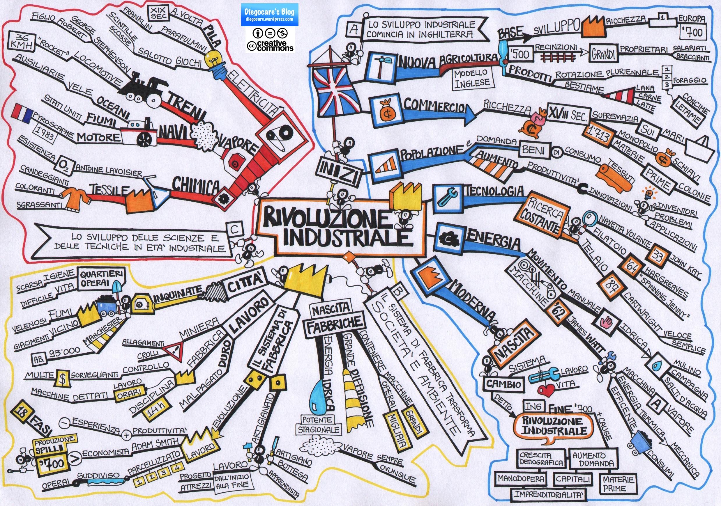Era_Industriale